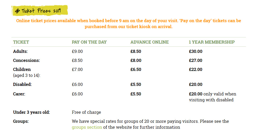 Monkey Forest prices